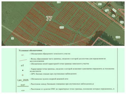 Какой документ выдается после межевания земельного участка Откуда, спрашивается
